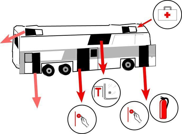 salidas de emergencia de un autocar escolar