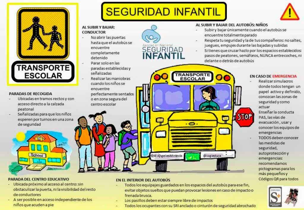 Seguridad Infantil en el Transporte escolar