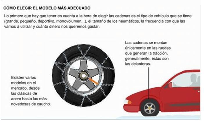 modelos cadenas ruedas